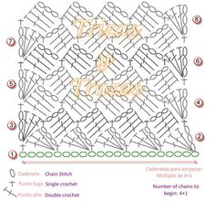 Bolso Prada de ganchillo /Crochet Prada bag ♥❥Teresa Restegui http://www.pinterest.com/teretegui/❥♥
