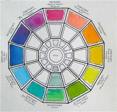 Scrapbooking and Stamping ~ color wheel