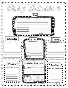 Reading Literature Graphic Organizers for Common Core