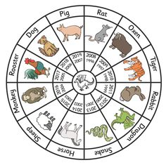 Chinese Zodiac Wheel  - Pop over to our site at www.twinkl.co.uk and check out our lovely Chinese New Year primary teaching resources! chinese new year, chinese wheel, zodiac wheel, zodiac #chinese_new_year #teaching_resources