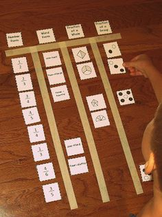 14 basic fraction activities- especially like #5. Lego fractions.  Could also do with connecting cubes.