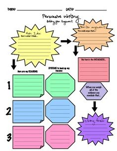This flow chart was created to help intermediate students with their composition of persuasive essays.  The graphic organizer takes students throug...