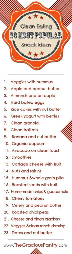 23 Most Popular Clean Eating Snack Ideas #CleanEating