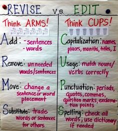 Revising and Editing Anchor Chart