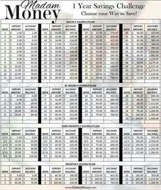 52 week money challenge ... broken down weekly/bi-weekly/semi-monthly/monthly