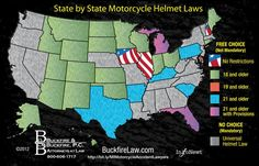 Client Infographic U.S. Motorcycle Helmet Laws Wallet Card