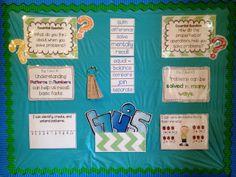 Math Wall school, focus wall, teacher