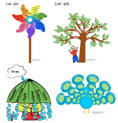 love this for explaining to my students- blooms taxonomy metacognition classroom, bloom peacock, blooms taxonomy, school stuff, bloom taxonomi, common core, educ, school idea, teach