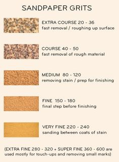 Here's a nice sandpaper grits reference.  Make sure your surfaces are properly prepared before primer & paint is applied.  And, if you decide you don't want to paint it yourself, give the pros at ProTect Painters a try.  www.protectpainters.com