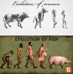 Evolution of Men VS Women