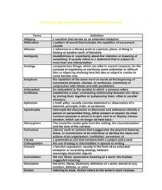 essays on rhetorical devices