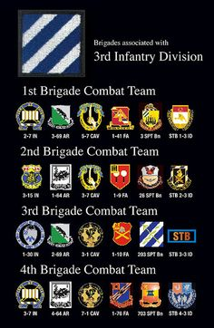 3rd Infantry Division Units by D'oh Boy (Mark Holloway), via Flickr