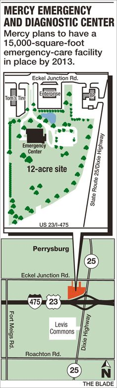 Mercy proposes $12.7M facility in Perrysburg, Ohio; Emergency, diagnostic services planned           An artist's rendering shows Mercy's proposed $12,700,000 emergency and diagnostic center planned for Perrysburg. A hospital will not be connected to the project.