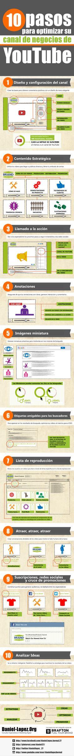 10 pasos para optimizar tu canal de empresa en YouTube #infografia #infographic #socialmedia