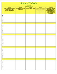 Oh, My Science Teacher!: 5E Model of Inquiry Lesson Plan Template