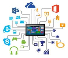 Windows 8.1 Review, Is it worth the change?, Seekyt