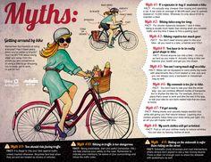 Bike myths
