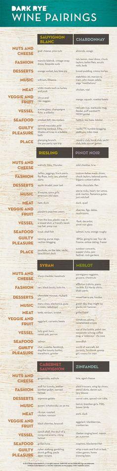 Food & Wine Pairing Infographic