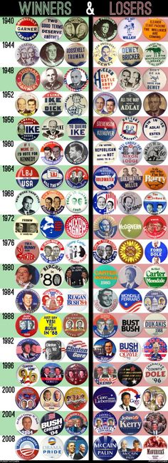 Presidential Campaign Buttons