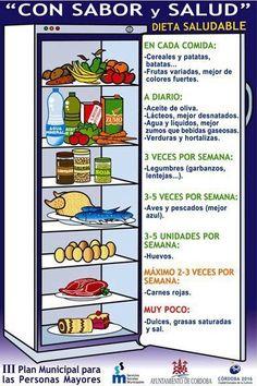 Dieta saludable con sabor y salud #alimentatubienestar
