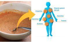 Ce petit-d??jeuner aide ?? br??ler les graisses et ?? perdre du poids gr??ce ?? des aliments naturels !