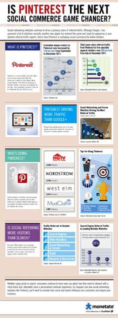 #pinterest: next social commerce game changer #infographic #ecommerce