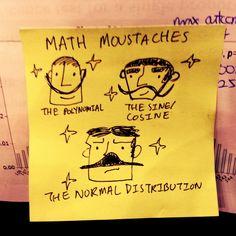 Math Mustaches