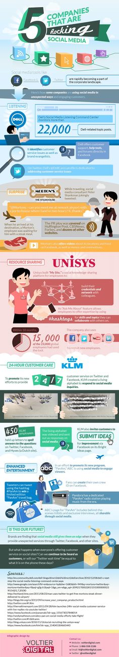 5 companies that rock social media - info graphic