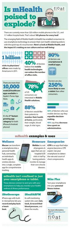 #Doctors Believe Using #Health Apps Will Cut Down on Visits :: #hcsm #hcmkg #hcmktg #healthcare #mHealth