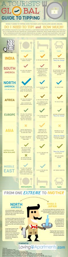 Tipping Etiquette Around the Globe
