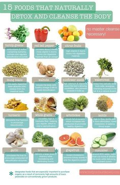 A few raw food ideas to get you started on project detox. Recipes to come!