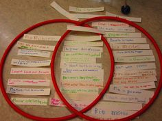 Runde's Room: Using interactive Venn diagrams to compare the book and the movie