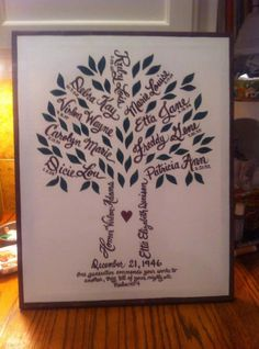 Family Tree. Hand painted artwork. Original artwork by @hbOnTheBrink