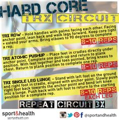 The Hard Core TRX Circuit will introduce you to suspension training with three exercises designed to work your entire body, including abs, arms and legs.