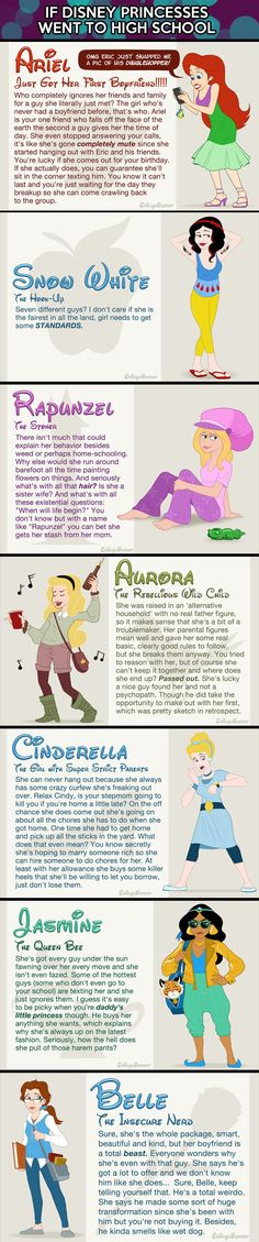 If Disney Princesses went to high school… Oh my gosh. Why does Ariel look like Miley Cyrus?! Lol