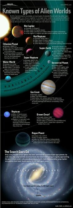 Exoplanets , Astronomy , science , planets , space