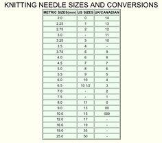 CROCHET METRIC CONVERSION CHART   Only New Crochet Patterns