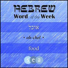 Hebrew word food/ ohchel.