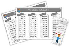 Tables et dominos  de multiplication.