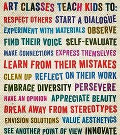 Benefits of Art Class
