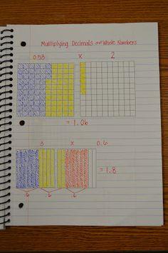 interactive math notes