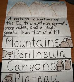 This is a landform flipbook that students can create in order to differentiate between the different types of landforms. This activity could be done as guided practice, and it could also be an assessment tool after a lesson on landforms.