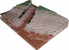 Topographic land form model
