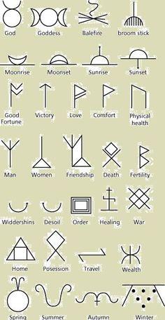 wicca symbols