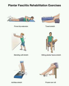Exercise for heel pain