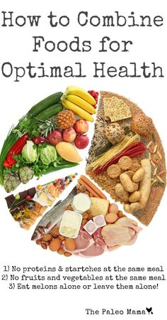 How to Combine Foods for Optimal Health | www.thepaleomama.com