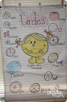 Shapes Anchor Chart anchors, kindergarten math anchor, circl, shape anchor charts, geometric shapes, schoolanchor chart, book, early childhood, teachinganchor chart