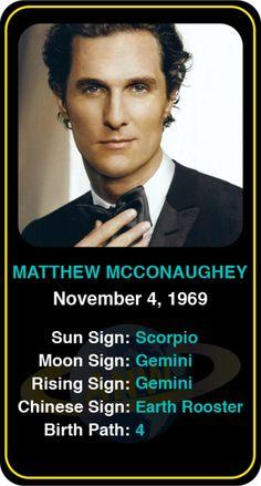 Celeb #Scorpio birthdays: Matthew McConaughey's astrology info! Sign up here to see more: https://www.astroconnects.com/galleries/celeb-birthday-gallery/scorpio?start=60  #astrology #horoscope #zodiac #birthchart #matthewmcconaghuey