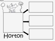 Free: Draw a picture of Horton from Dr. Seuss' Horton Hears a Who and write three things or three sentences about him.  Not For Profit....For Educational Purposes Only.  Freebie For A Teacher From A Teacher! Enjoy! fairytalesandfictionby2.blogspot.com