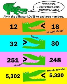 FREE Math Anchor Chart: Teachers love free poster downloads! This Greater Than or Less Than poster features Alvin the alligator off to eat a large lunch. Munch! Munch! It will make a great free downloads printable anchor chart (greater than less than) for any elementary classroom!